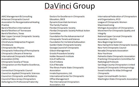 DaVinci Group Members